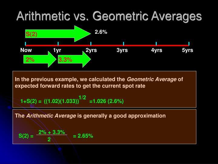Arithmetic vs. Geometric Averages
