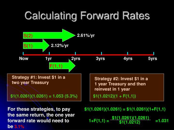 Calculating Forward Rates