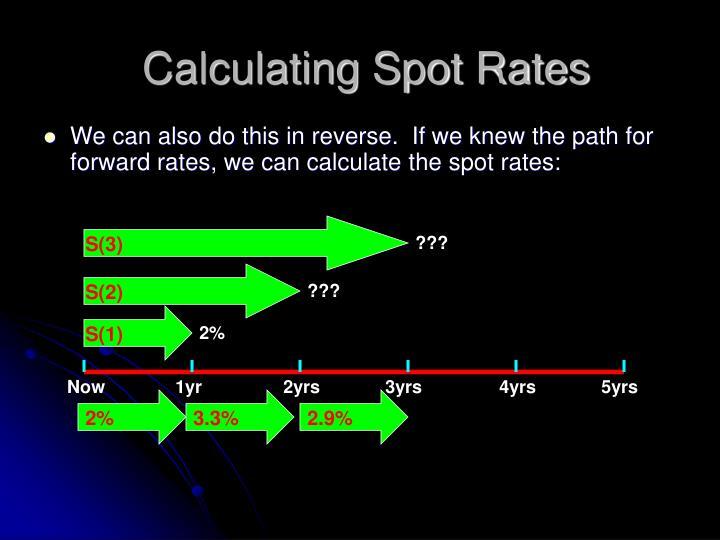 Calculating Spot Rates