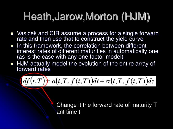 Heath,Jarow,Morton (HJM)