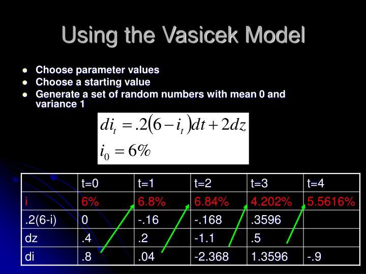 Using the Vasicek Model