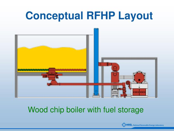 Conceptual RFHP Layout