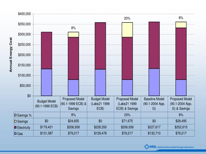EPA KC STC Cost Comparison