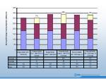 epa kc stc energy comparison