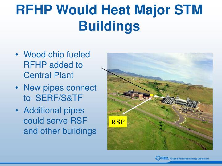 RFHP Would Heat Major STM Buildings