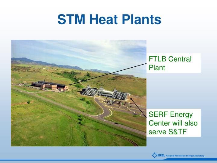 STM Heat Plants