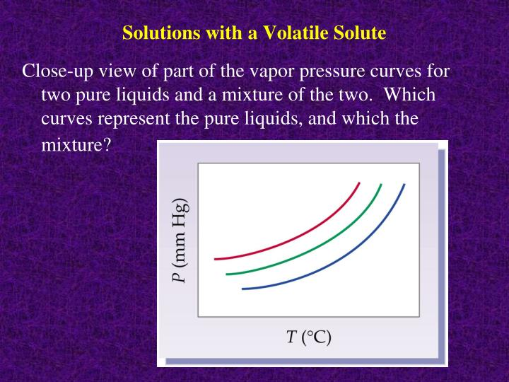 Solutions with a Volatile Solute