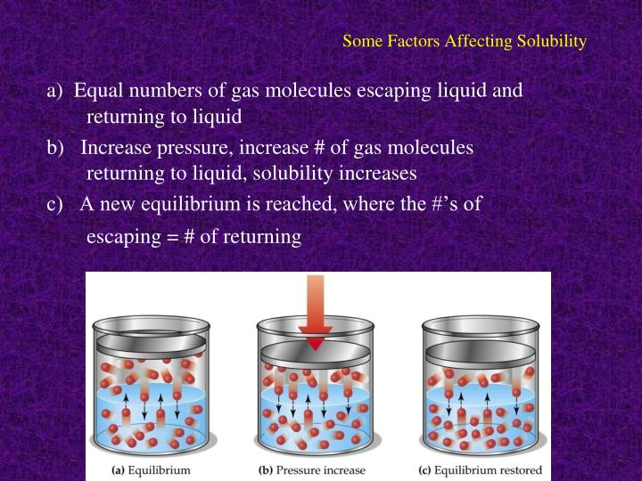 Some Factors Affecting Solubility
