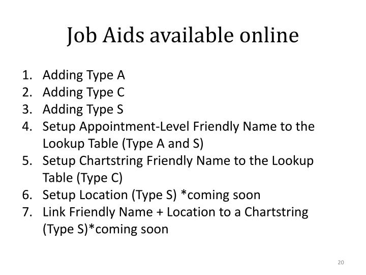 Job Aids available online