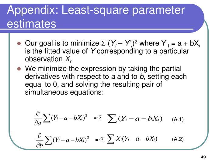 Appendix: Least-square parameter estimates