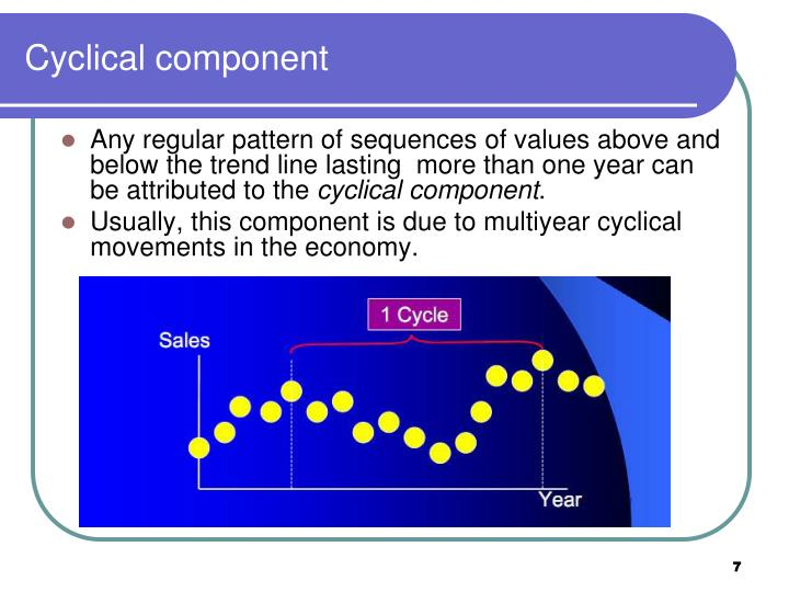 Cyclical component