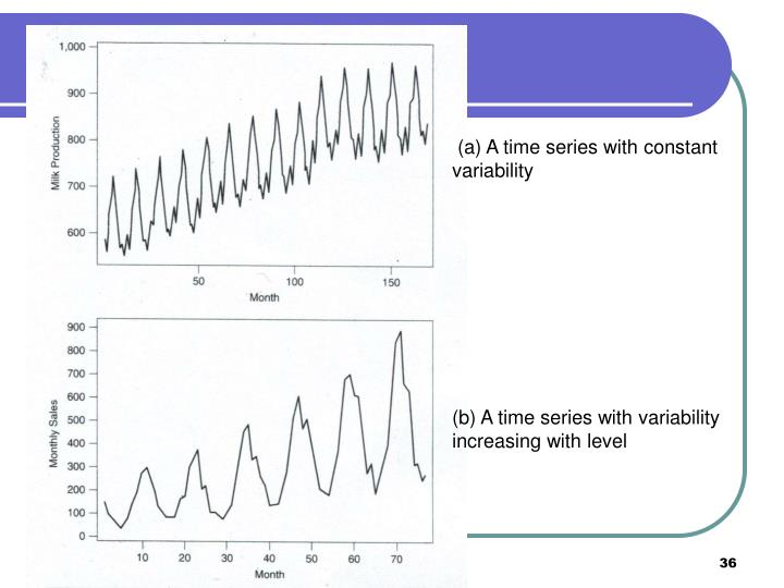 (a) A time series with constant variability