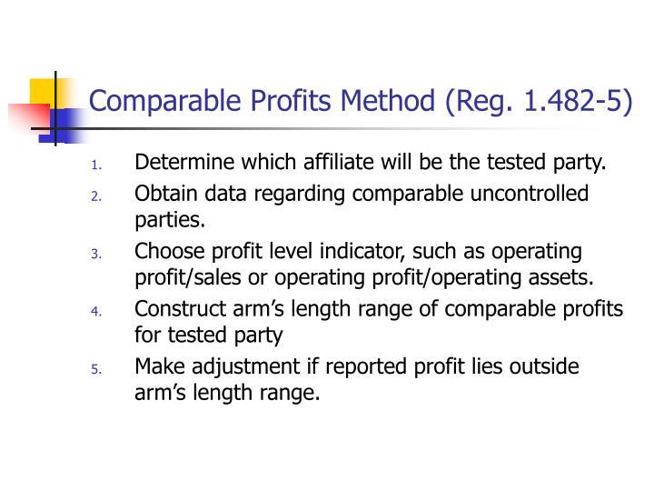Comparable Profits Method (Reg. 1.482-5)