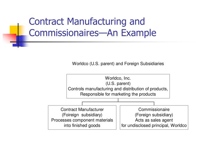Contract Manufacturing and