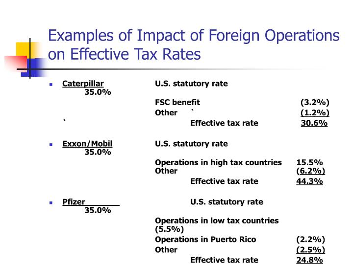 Examples of Impact of Foreign Operations on Effective Tax Rates