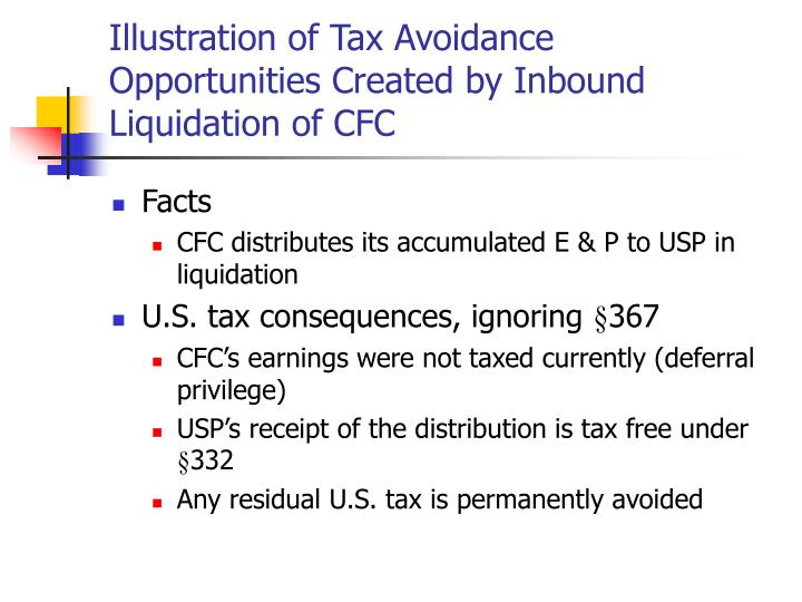 Illustration of Tax Avoidance Opportunities Created by Inbound Liquidation of CFC
