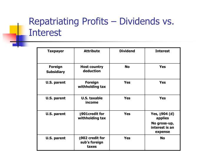 Repatriating Profits – Dividends vs. Interest