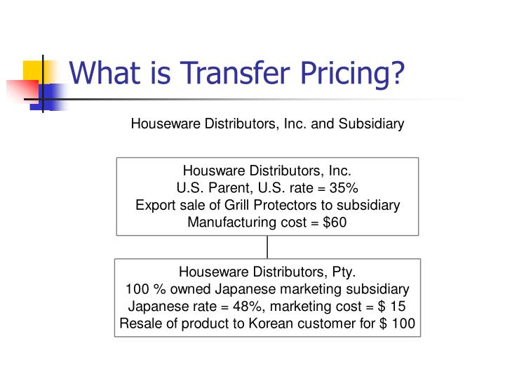 What is Transfer Pricing?