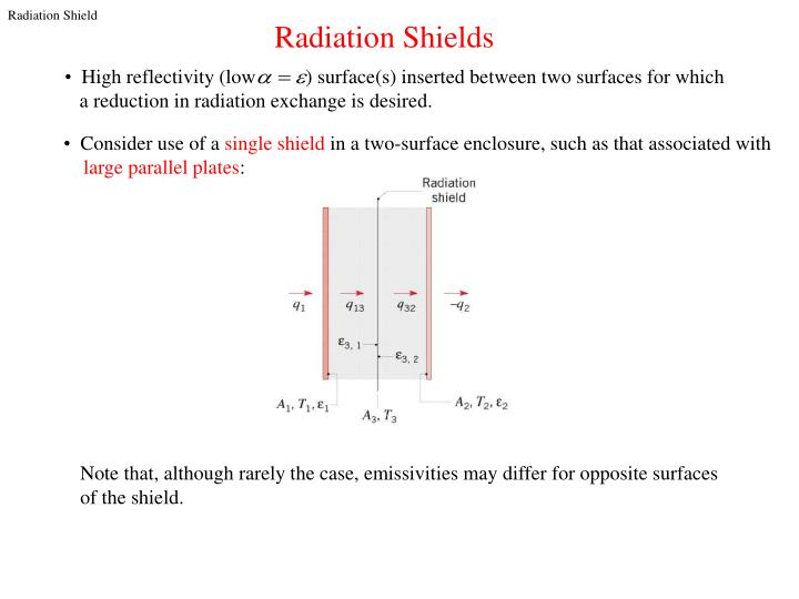 High reflectivity (low          ) surface(s) inserted between two surfaces for which