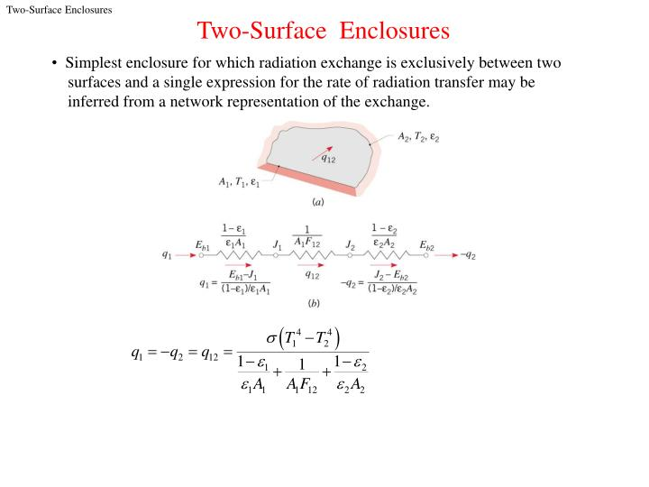 Two-Surface  Enclosures