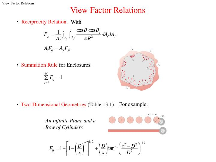 View Factor Relations