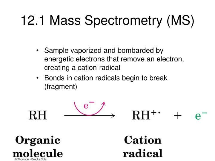 12.1 Mass Spectrometry (MS)