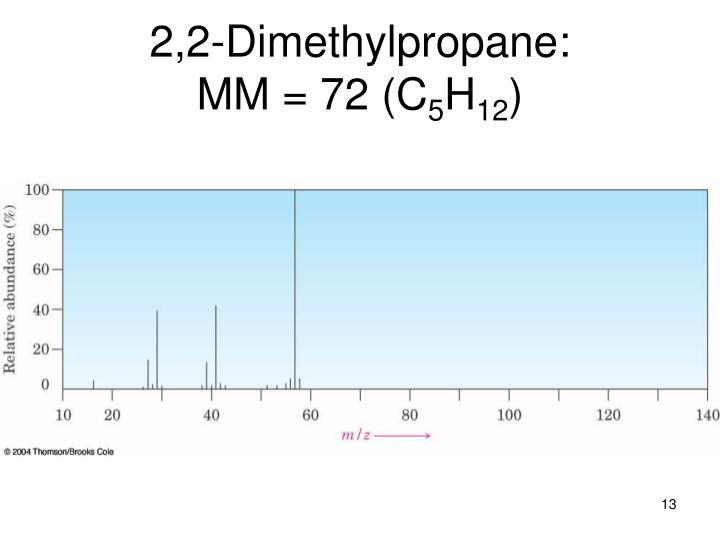 2,2-Dimethylpropane: