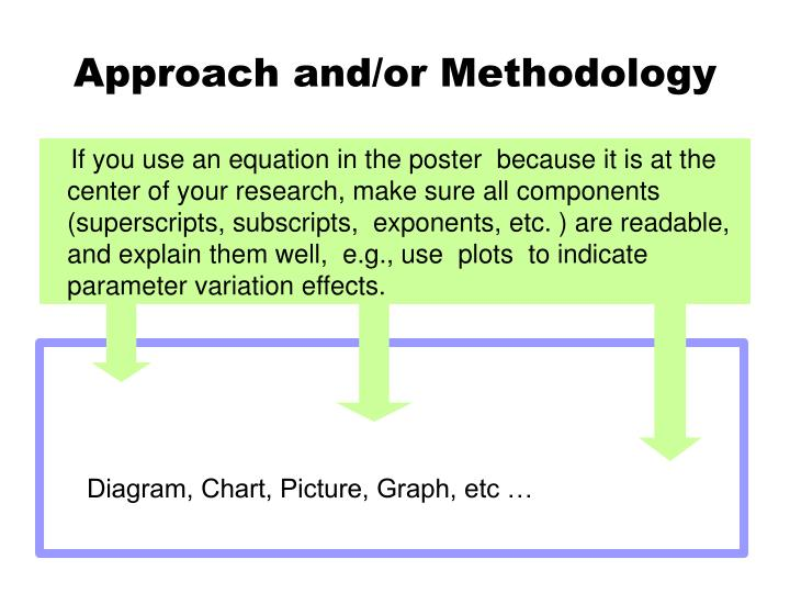 Approach and/or Methodology