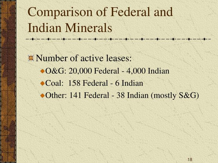 Comparison of Federal and Indian Minerals