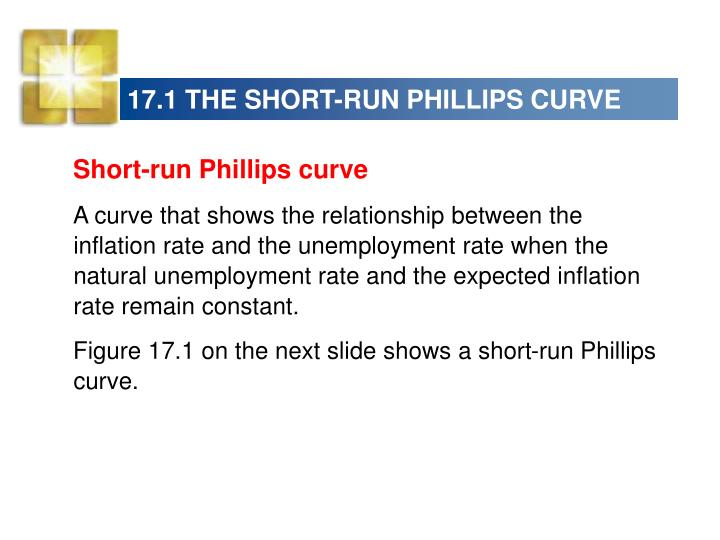 17.1 THE SHORT-RUN PHILLIPS CURVE