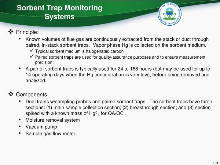 Sorbent Trap Monitoring Systems