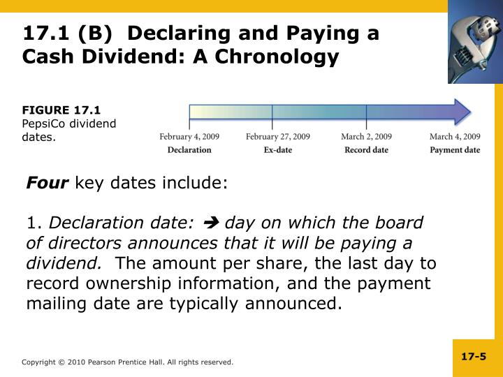 17.1 (B)  Declaring and Paying a Cash Dividend: A Chronology