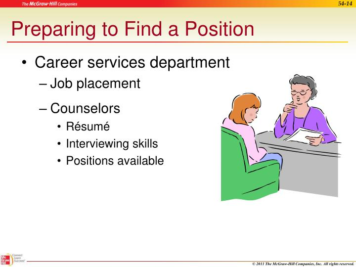 Preparing to Find a Position
