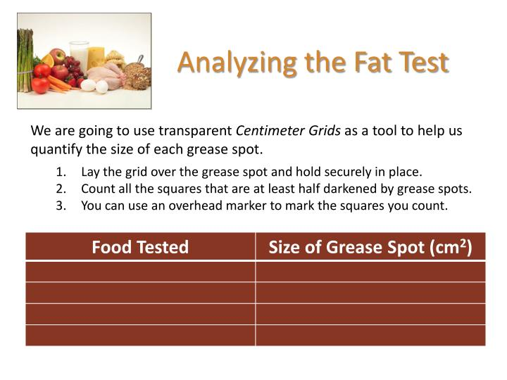 Analyzing the Fat Test