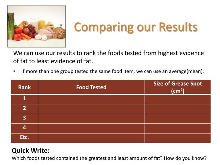 Comparing our Results