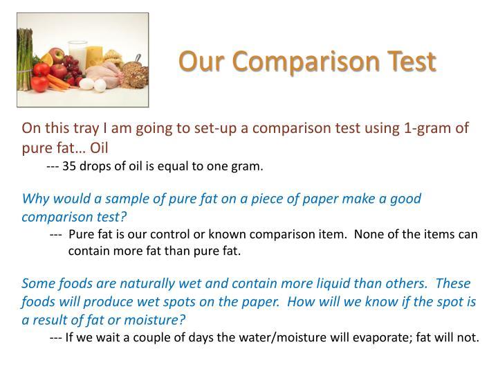 Our Comparison Test