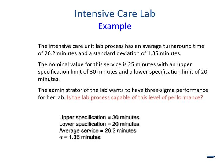Intensive Care Lab