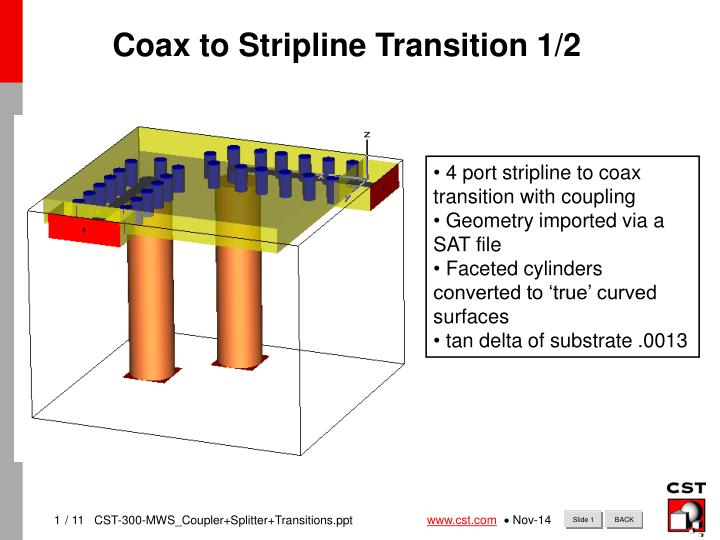 Coax to stripline transition 1 2