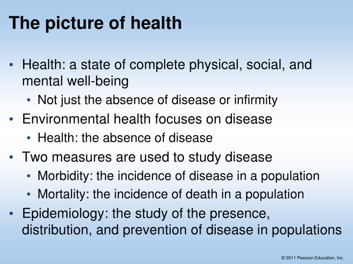 The picture of health