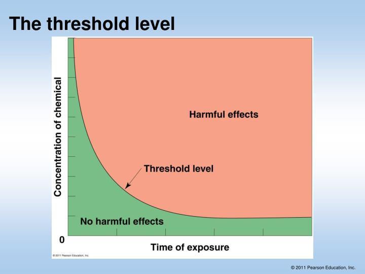 The threshold level