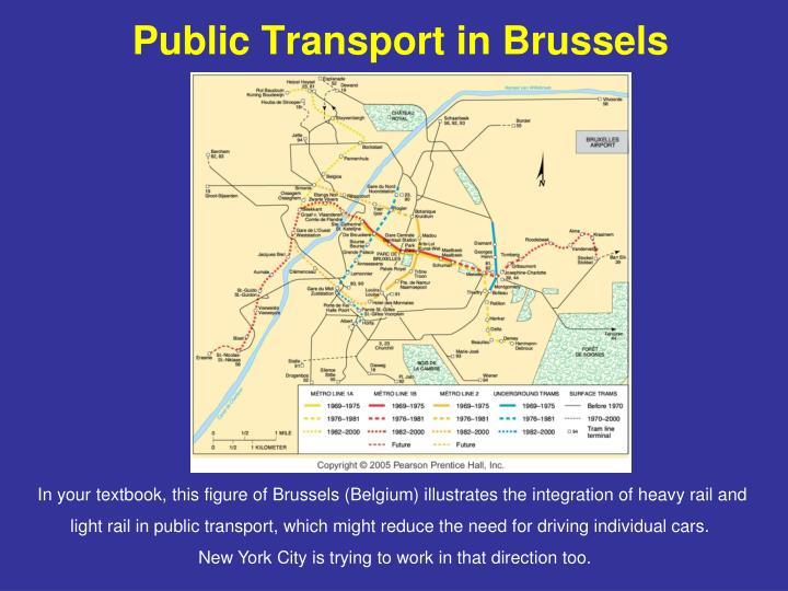 Public Transport in Brussels