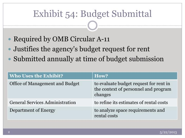 Exhibit 54: Budget Submittal