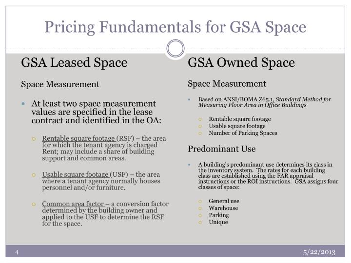 Pricing Fundamentals for GSA Space