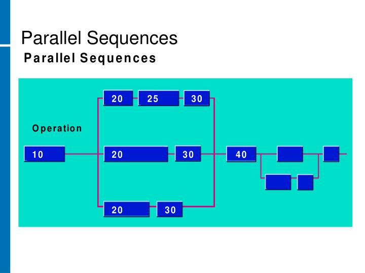 Parallel Sequences