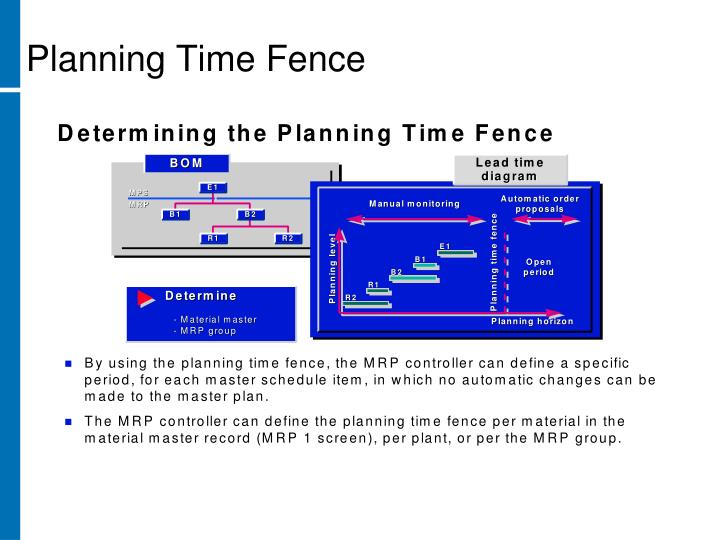 Planning Time Fence