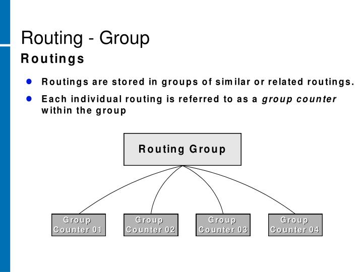 Routing - Group