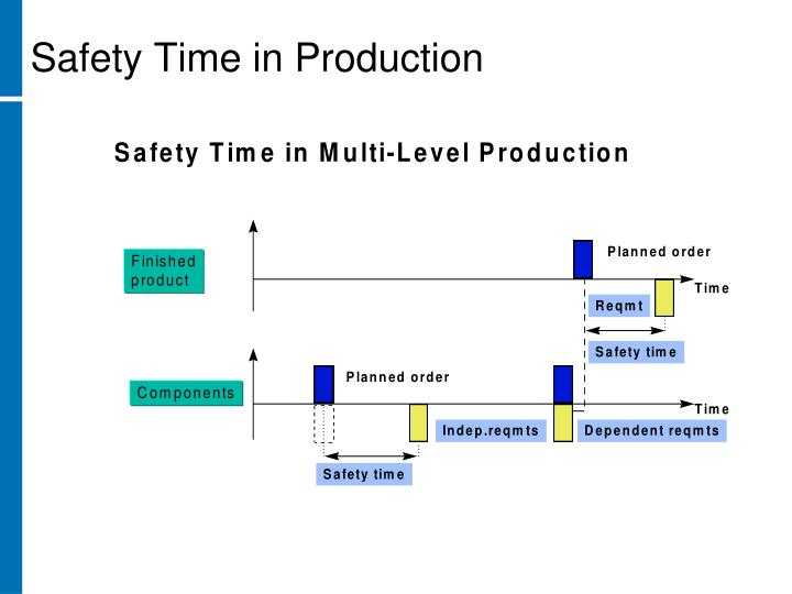 Safety Time in Production
