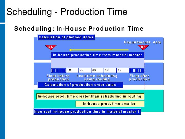 Scheduling - Production Time