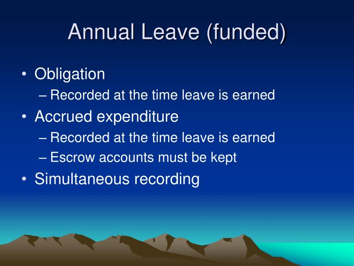 Annual Leave (funded)