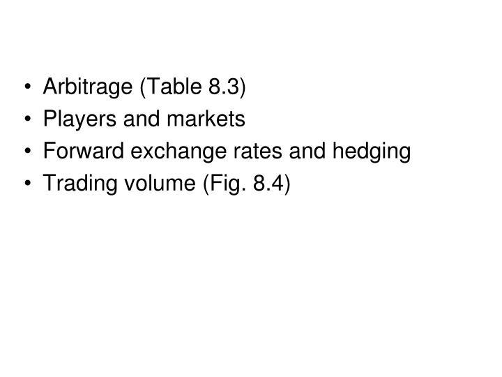 Arbitrage (Table 8.3)